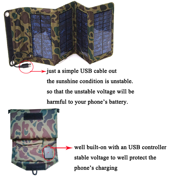8W Portable Solar Charger for Mobile Phone iPhone Battery Charger 38