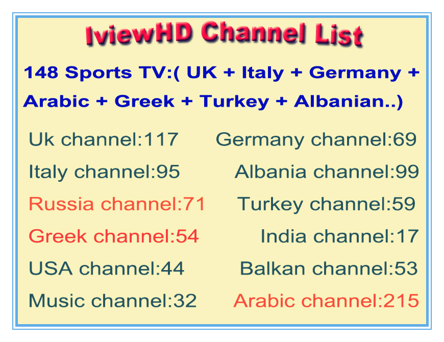 US $79 99 |H96max Android 7 1 Set Top Box 4GB RAM With Iview IPTV Account  Greek UK English Channels Germany Turkey Arabic TV Programme live-in  Set-top