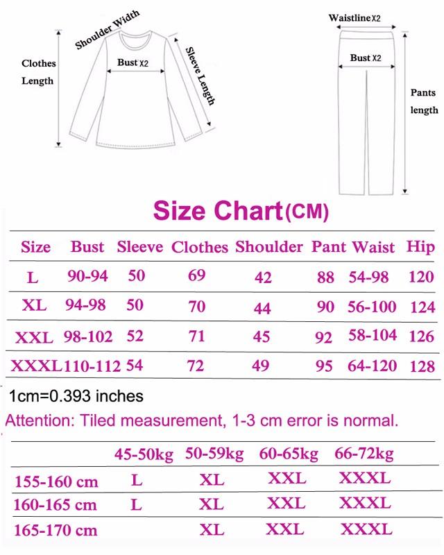 size c