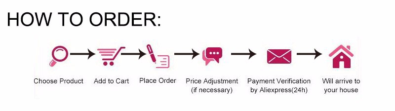 how order