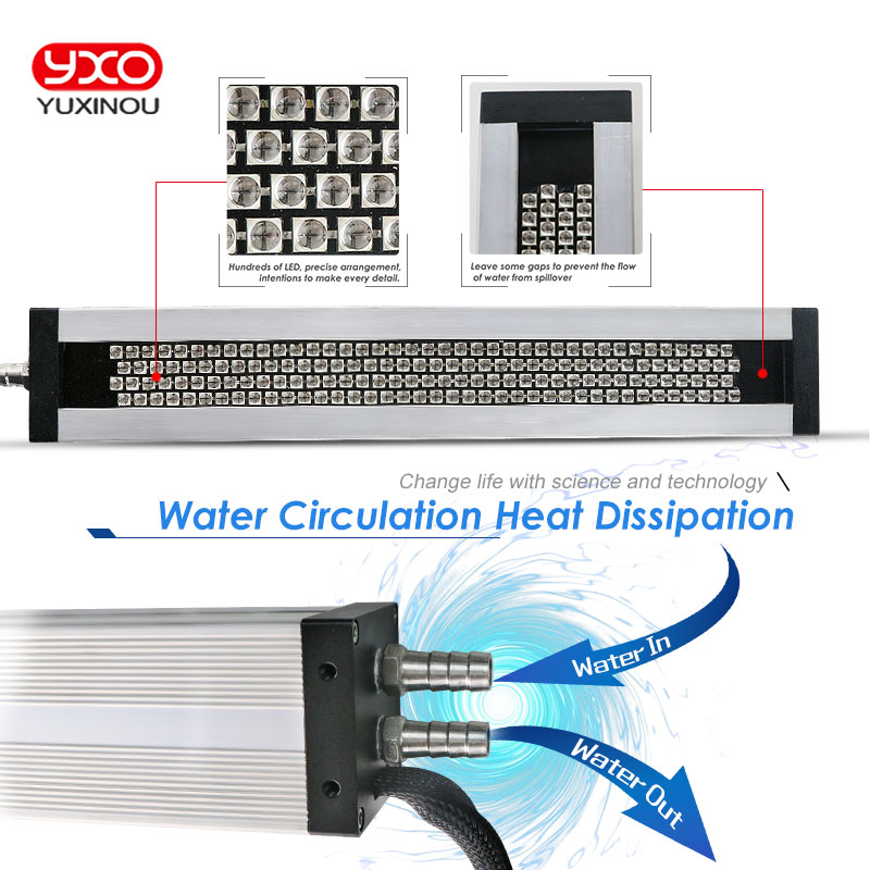 1pcs 1500W UV LED curing system for printer/inkjet printing UV paint curing machine Printing screen printing industry machine led uv curable ink for epson 1390 printer head printing on hard materials for 3d effects 1000ml pcs 6c