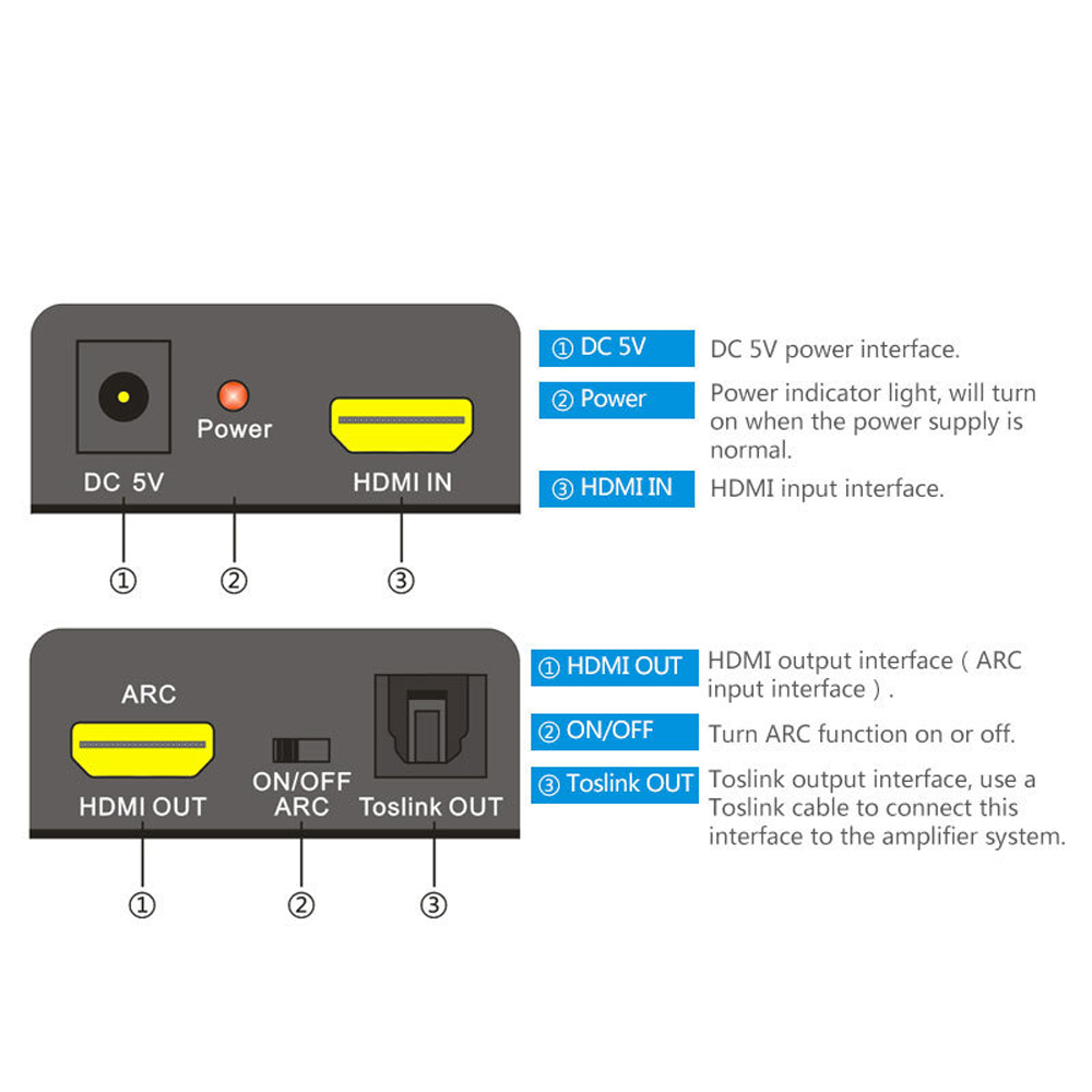 Hdmi Arc Us 18 22 25 Off Aixxco New Hdmi Arc Adapter To Hdmi With Optical Toslink Audio Converter 4k 1080p Cec On Aliexpress Alibaba Group