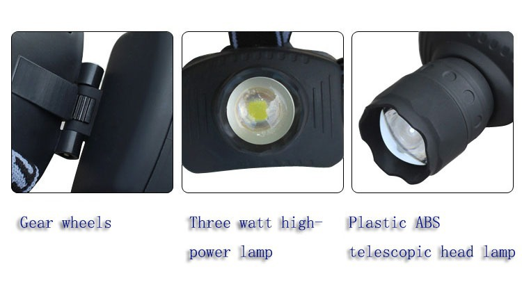 New Arrival 3-Mode Zoom Q5 1000 Lumen LED Zoomable Headlamp Head torch Light Lamp
