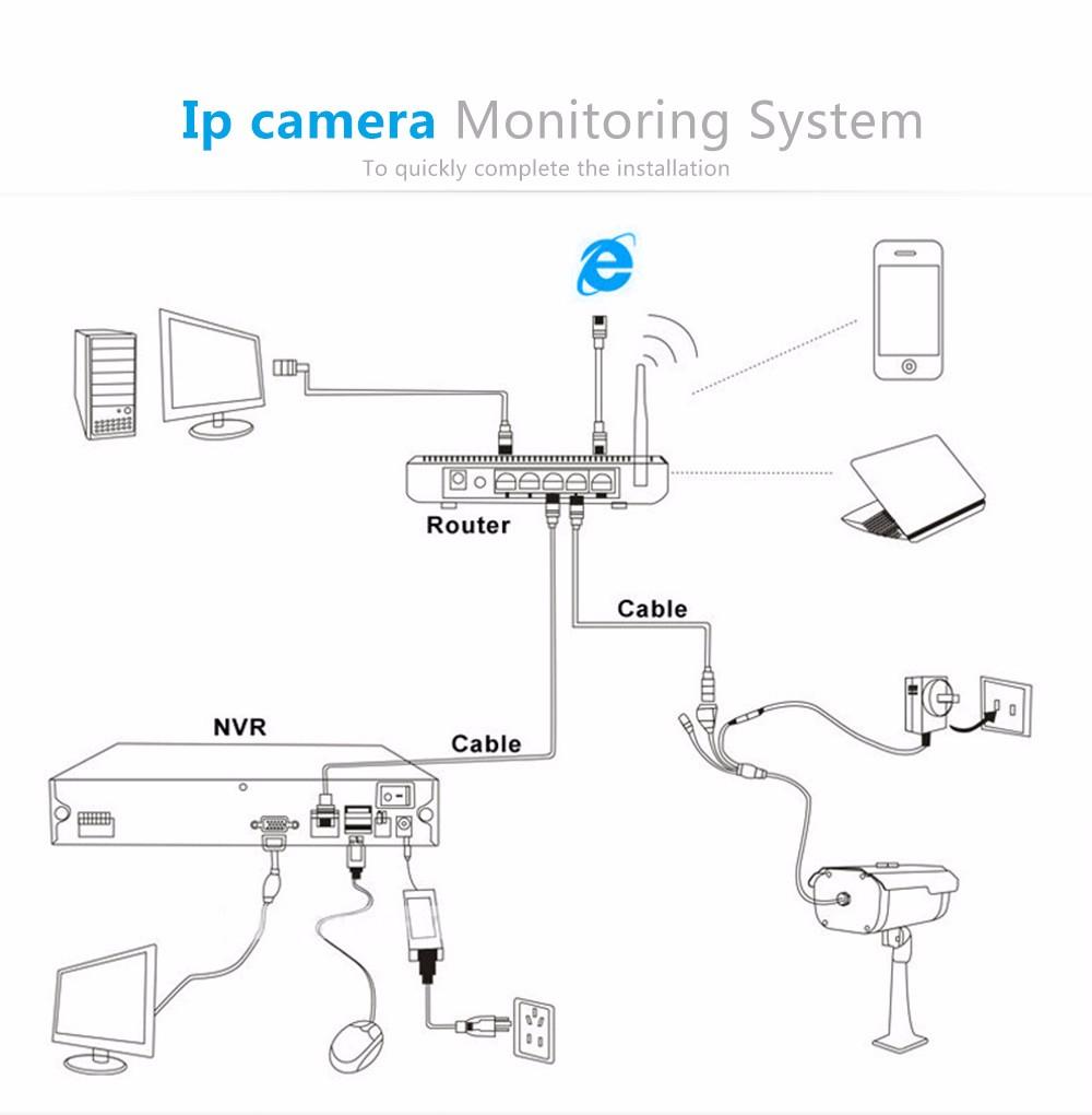 12 CCTV Camera Outdoor
