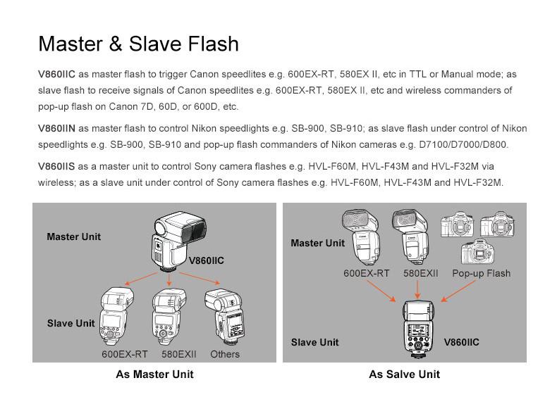 Products_Camera_Flash_V860II_05