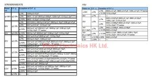 Image 5 - 100pcs 1206 SMD 칩 적층 세라믹 커패시터 0.5pF   100 미크로포맷 10pF 100pF 1nF 10nF 15nF 100nF 0.1 미크로포맷 1 미크로포맷 2.2 미크로포맷 4.7 미크로포맷 10 미크로포맷 47 미크로포맷