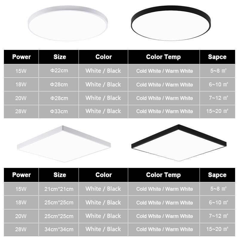 Moderne Led Plafondlamp 220V 240V Led Lamp Woonkamer Verlichting Ronde & Vierkante 3 Cm Super Dunne led Licht Voor Slaapkamer Keuken