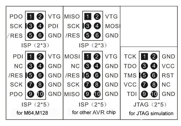 AVRISP USBASP STK500 10 Pin Turn 6 Pin Adapter Plate Interface Converter Pinboard