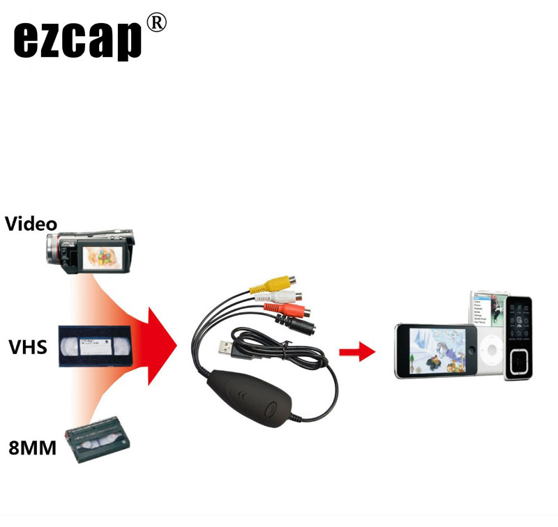 USB 2.0 Video Capture Audio Grabber,DVD Maker,VHS,V8,8MM Video Tape Cassette DVD Camera Game Player,camcorder Analog Video To PC