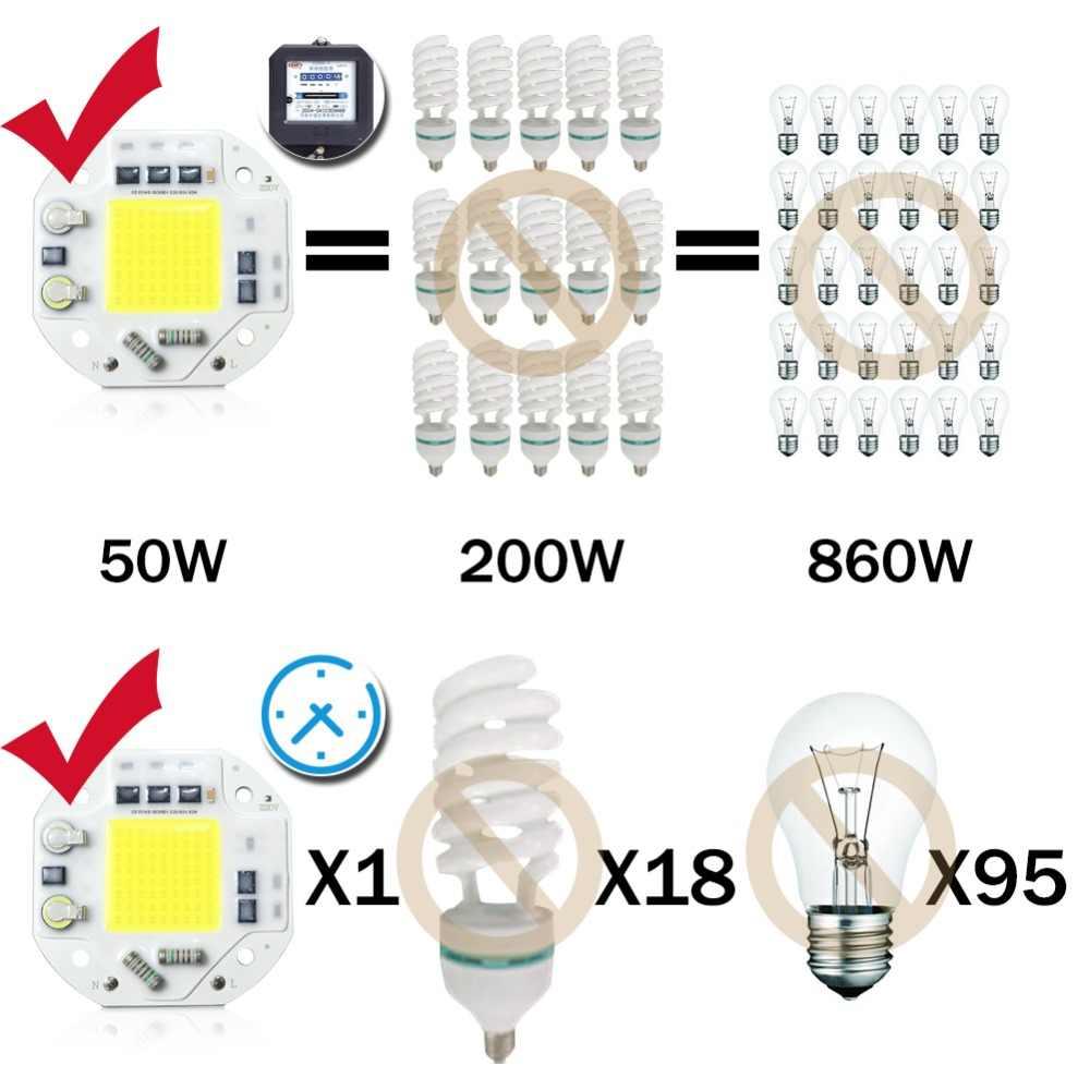 Бесплатная защита безопасности 12 В 220 В 20 Вт 30 Вт 50 Вт Светодиодный прожектор наружный настенный точечный рефлектор внешние Foco шарики своими руками лампа источник света