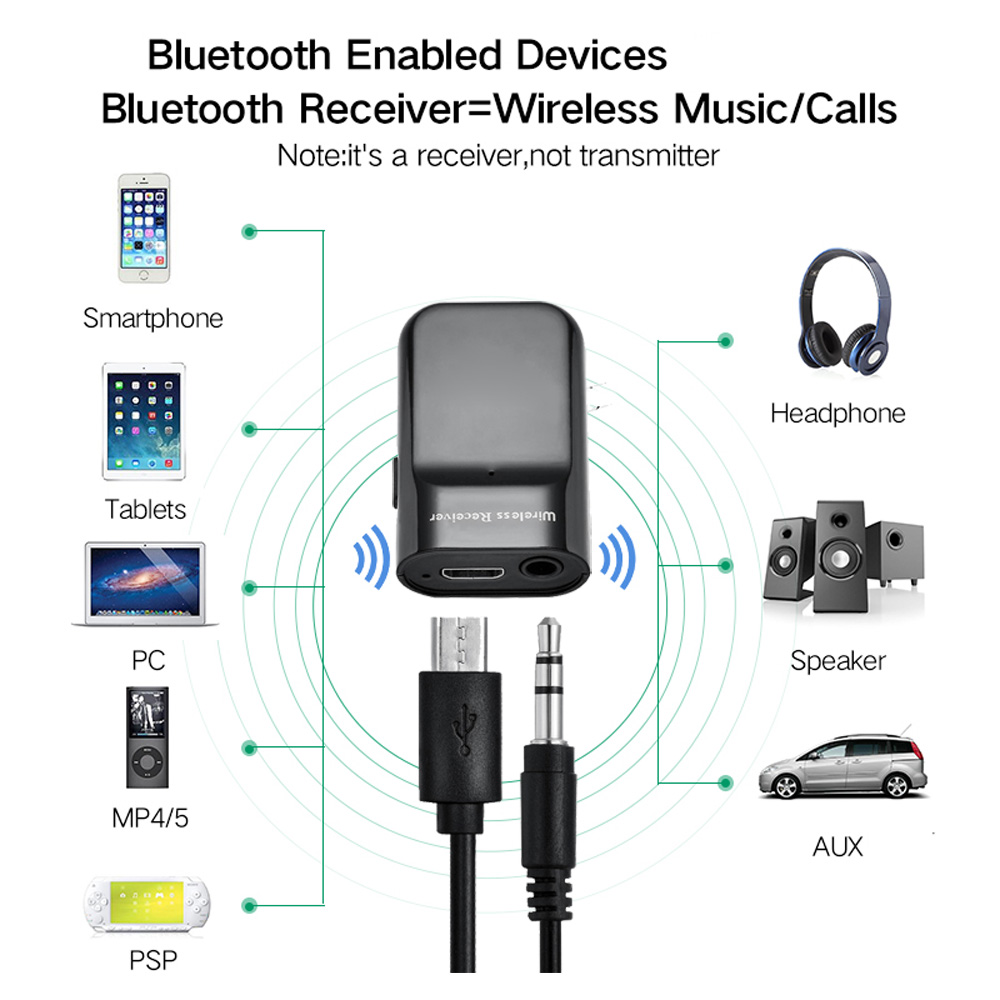 Mini Wireless Bluetooth Receiver 3.5mm Jack Bluetooth Audio Music Receiver Adapter Car Aux Cable Free for Speaker Headphone