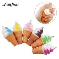 Fulljion Squishy Slow Rising Ice Cream Stress Relief Toys For Children Entertainment Antistress Fun Anti-stress Phone Key Gadget