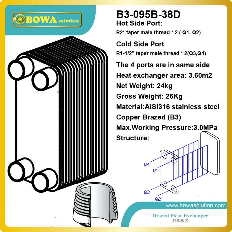 41.5KW raw water to distilled water AISI316L stainless steel plate heat exchanger replace Kaori model KM200*60 b3 026b 26d copper brazed stainless steel big hole type plate heat exchanger for heating equipment and water chiller 7kw r22