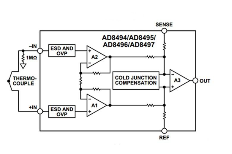 AD8495 Amplifier (1)