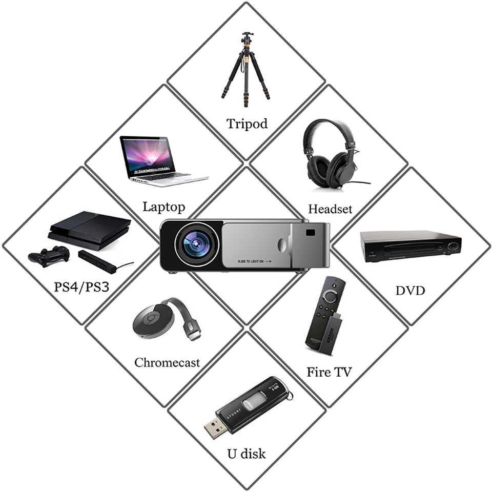 VIVICINE новейший светодиодный мини-проектор V20, дополнительный Android 7,1 Bluetooth, поддержка 4K Wi-Fi HDMI USB lcd Проектор для домашнего кинотеатра