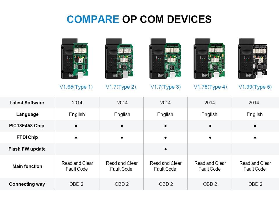 OPCOM_05