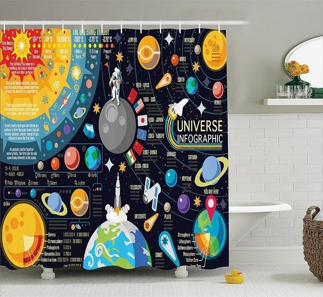 Shower Curtain Horizons Of Solar System Infographic Pluto Venus Mars Jupiter Printing Waterproof Mildewproof Polyester Fabric