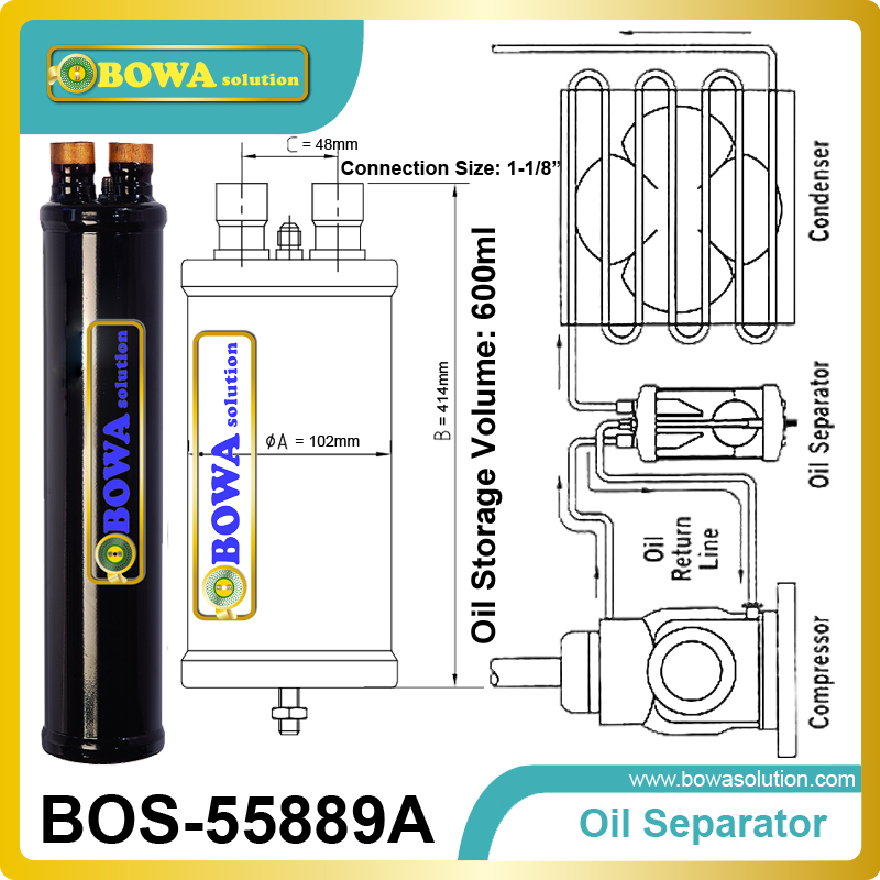 Oil Separator  key technical -Coalescence: phenomenon into which two substances identical but separated, tend to concentrate.Oil Separator  key technical -Coalescence: phenomenon into which two substances identical but separated, tend to concentrate.