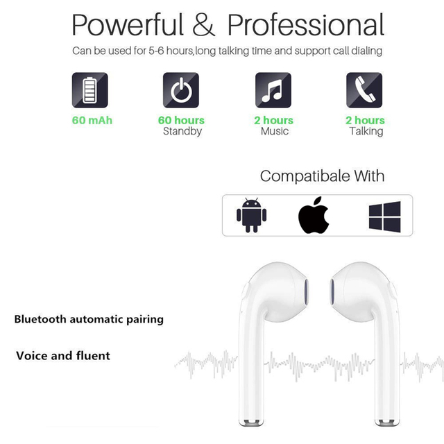 i7s TWS Mini Wireless Bluetooth Earphone Stereo Earbud Headset Headphones Mic For Iphone Xiaomi All Smart Phone i10 i12 3