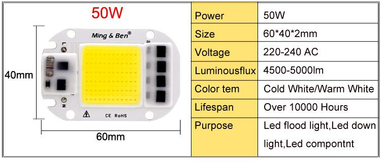 mingben] початка лампы чип 5 вт 20 вт 30 вт 50 вт вход 220 в смарт-IC драйвер подходит для Сделай сам светодиодный прожектор прожектор холодный белый теплый белый