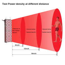 660nm 80nm led skin red light therapy full body 850nm For Healthy and care