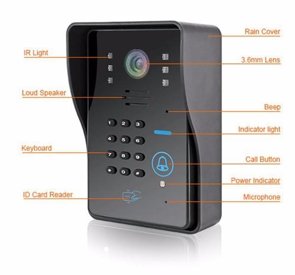videodoor phone (6)