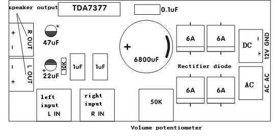 Fannyda двойной канал TDA7377 HIFI PCB пустая boardac/DC двойного назначения 12 В источника питания автомобиль схемы усилителя мощности