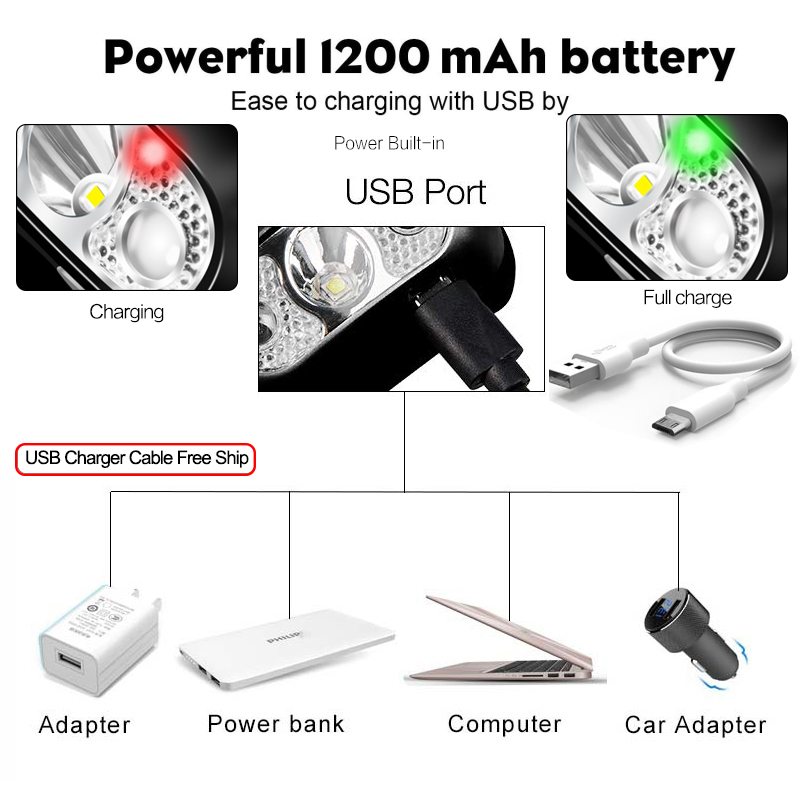 6000Lm Mini LED Headlamp Rechargeable Body Motion Sensor LED Headlight Camping Flashlight Head Light Torch Lamp With USB in Headlamps from Lights Lighting