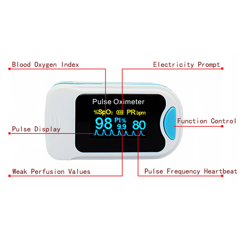 Portable Pulse Oximeter Pouch Setting Alarm Beep Fingertip SPO2 Pulse Rate Oxygen Monitor Medical Finger Pulse Saturation Meter (6)