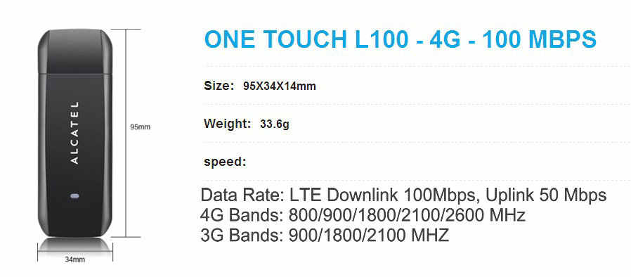 Unlocked gebruikt Alcatel L100 100 Mbps 4g modem industriële 4g dongle ethernet modem 4g sim-kaart l100v fdd alle band
