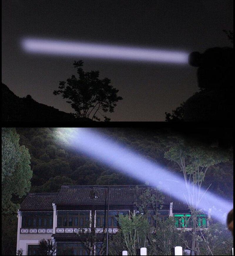 China led headlight Suppliers
