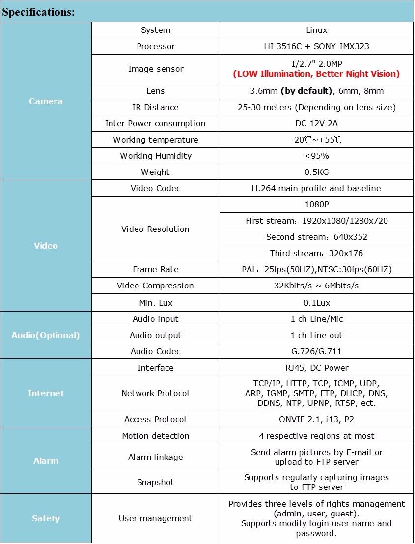 0.5KG  Sony sensor  JPG