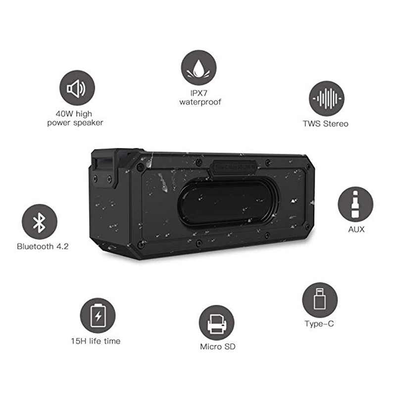 40W Bluetooth Speaker IP7X Waterproof Portable Column Speakr Super Bass Subwoofer Soundbar Support FM Radio Type C USB Computer-in Portable Speakers from Consumer Electronics