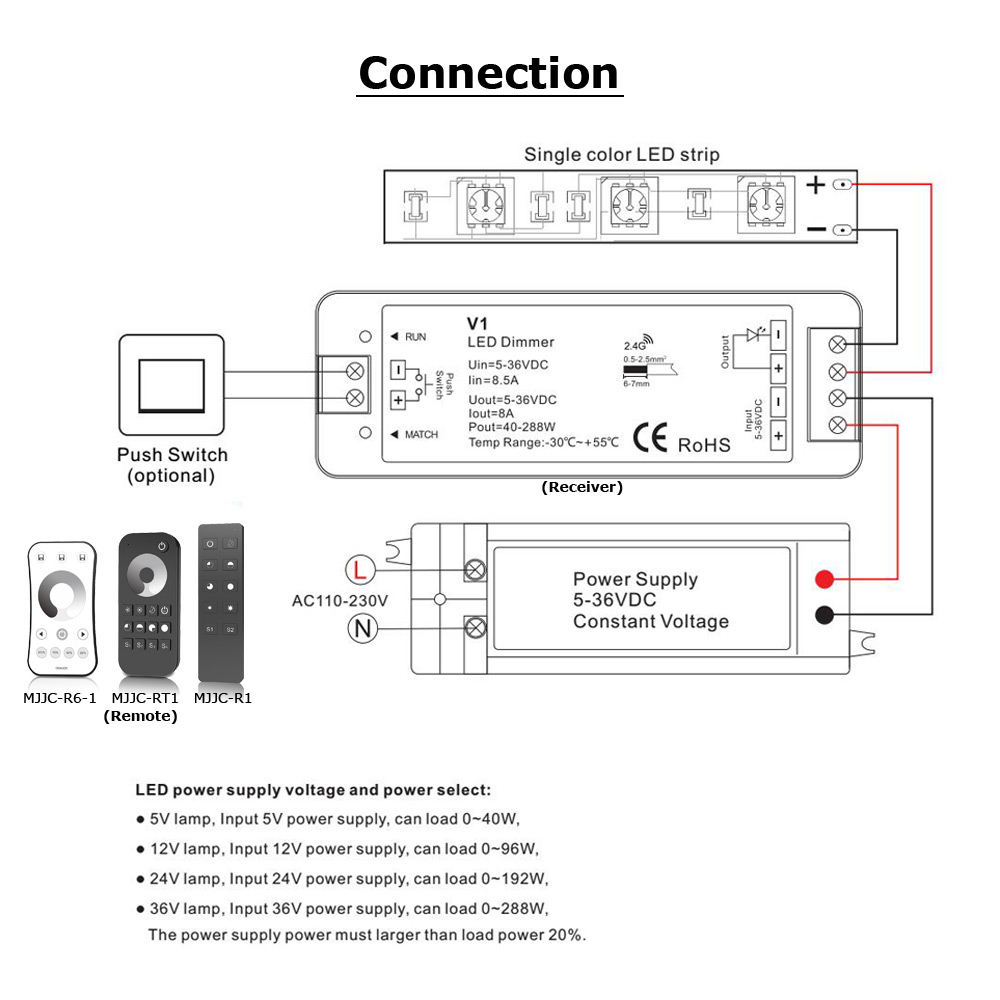 Mjjc Led Dimmer 12v 5v 24v 36v 8a Pwm Wireless Rf Switch Circuit Using 555 Timer On Off With 24g Remote For Single Color Strip Light In Dimmers From Lights