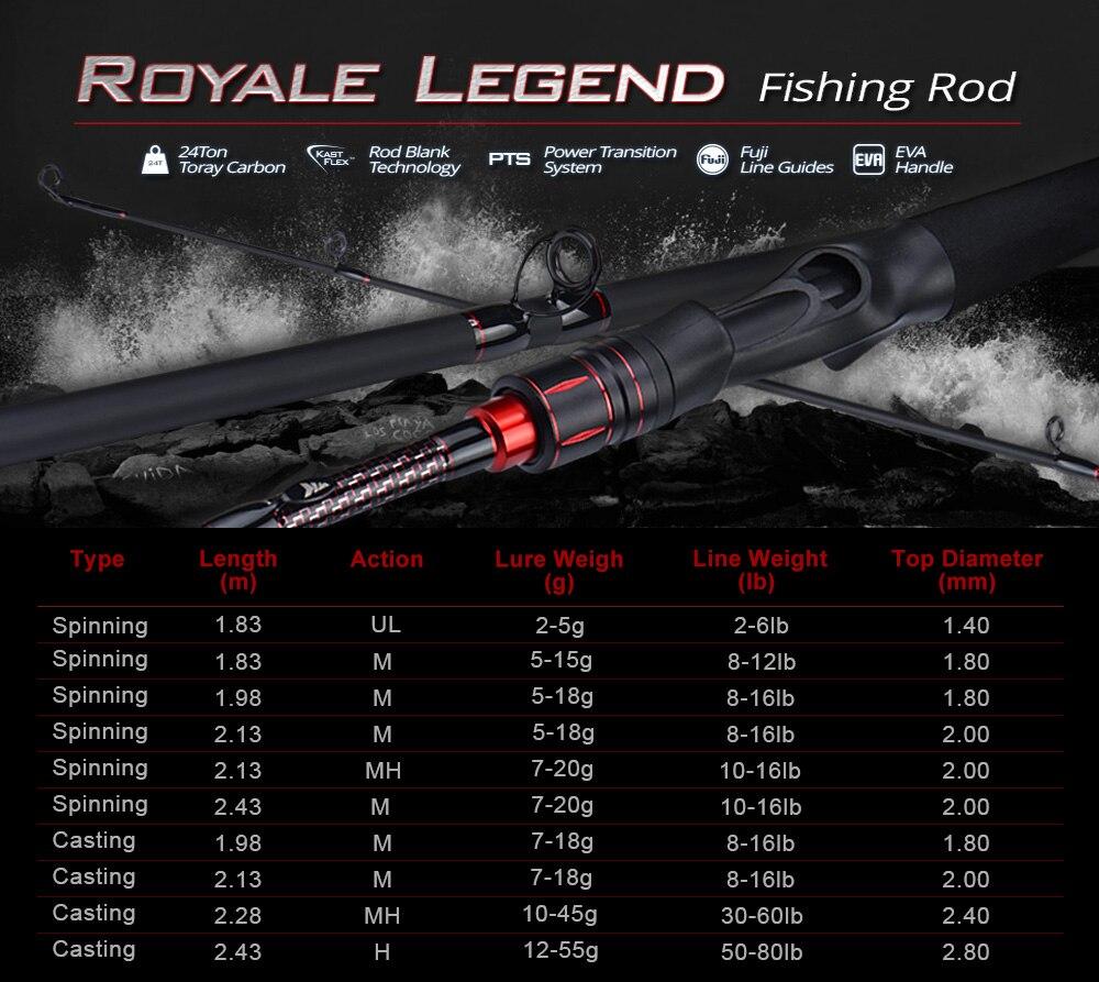 Royale Legend Rod PC - Details (1)