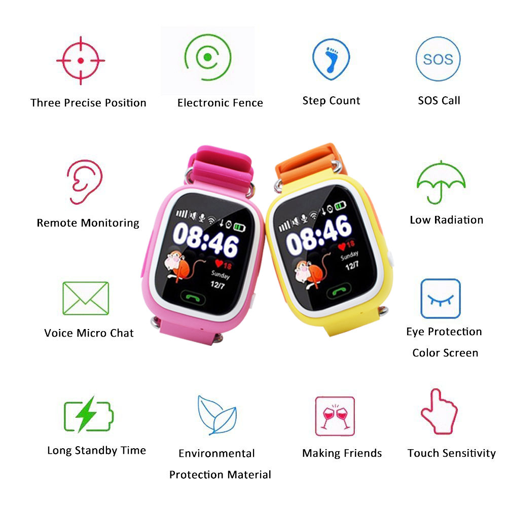 лучшая цена OGEDA Q90 GPS Child Smart Watch Phone Position Children Watch 1.22inch Color Touch Screen WIFI SOS Smart Baby Watch Q80 Q50 Q60