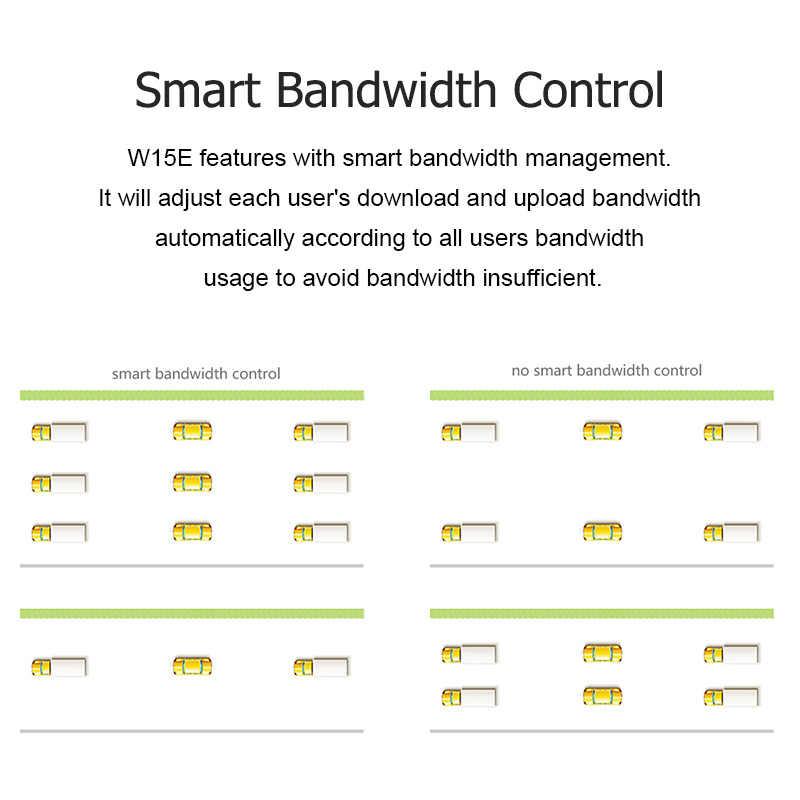 Tenda новый W15E беспроводной WiFi маршрутизатор 2,4G/5 GHz Wi-Fi ретранслятор Qualcomm высокий чипсет для офиса/кафе/большого дома/отеля