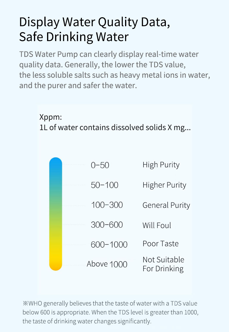 Newest Xiaomi XiaoLang Automatic Mini Touch Switch Water Pump Wireless Rechargeable Electric Dispenser Water Pump WithTDS Test (4)