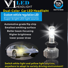 High Power 72W P13w led bulb yellow PSX26W PSX24W Running lights LED Headlight Day time Running Lights Fog Lamps(China)