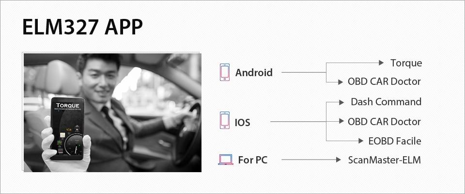 HTB1Zw.baQ9E3KVjSZFGq6A19XXa1 OBD2 ELM327 V1.5 Bluetooth/WIFI Car Diagnostic Tool ELM 327 OBD Code Reader Chip PIC18F25K80 Work Android/IOS/Windows 12V Car