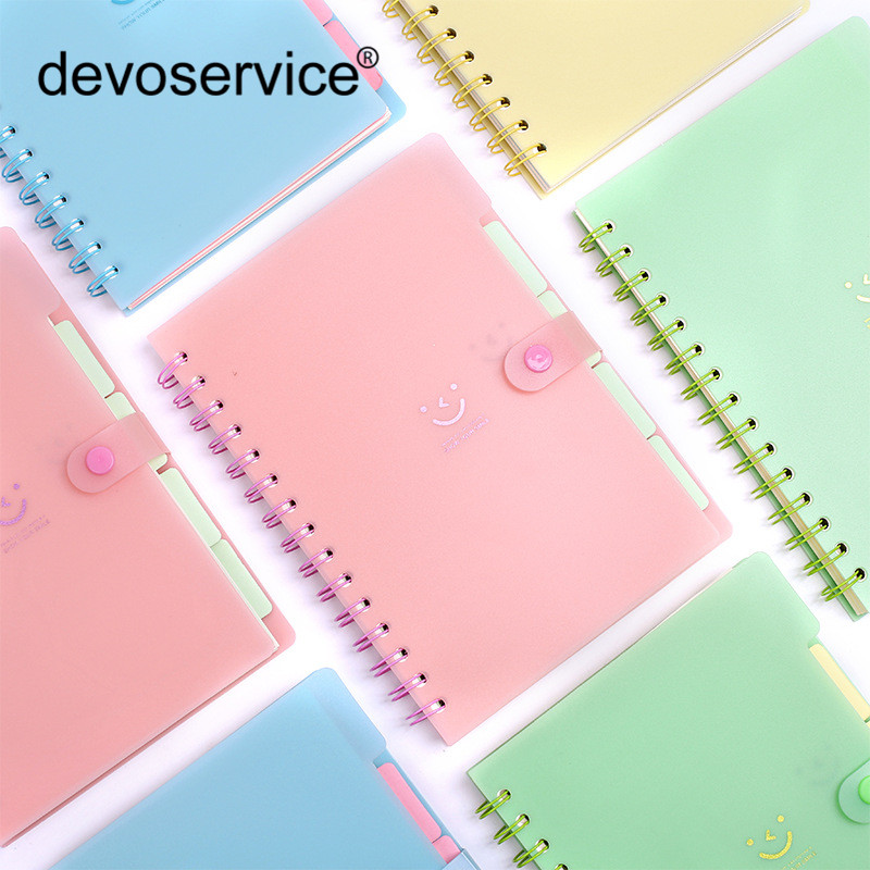 2018kawaii Double Coil Binding Notebook Paper Office Portable