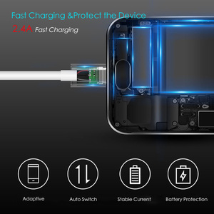 Image 5 - Micro USB Cable 2A Fast Charging Data Charger Cables for Samsung S6 S7 Edge Xiaomi Huawei MP3 Android Microusb Cord USB Charger
