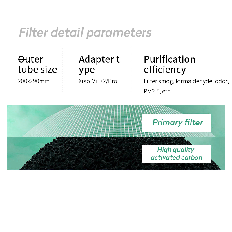 New Air Filter replacement For Xiaomi mi 1/2/2S Pro Air Purifier Filter Activated carbon Hepa PM2.5 Removable Carbon Net Layer