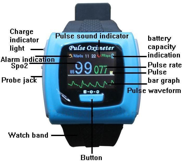 CE FDA CMS50F Wrist Pulse Oximeter, Spo2 Monitor Daily And Overnight Sleep oximetro pc 60nw oximetro de dedo pulse oximeter blood saturometro monitor spo2 pr oximetro de pulso portable pulsioximetro