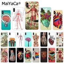 MaiYaCa Medical Human Organs Brain Meridian Kidney Art Fashion phone case