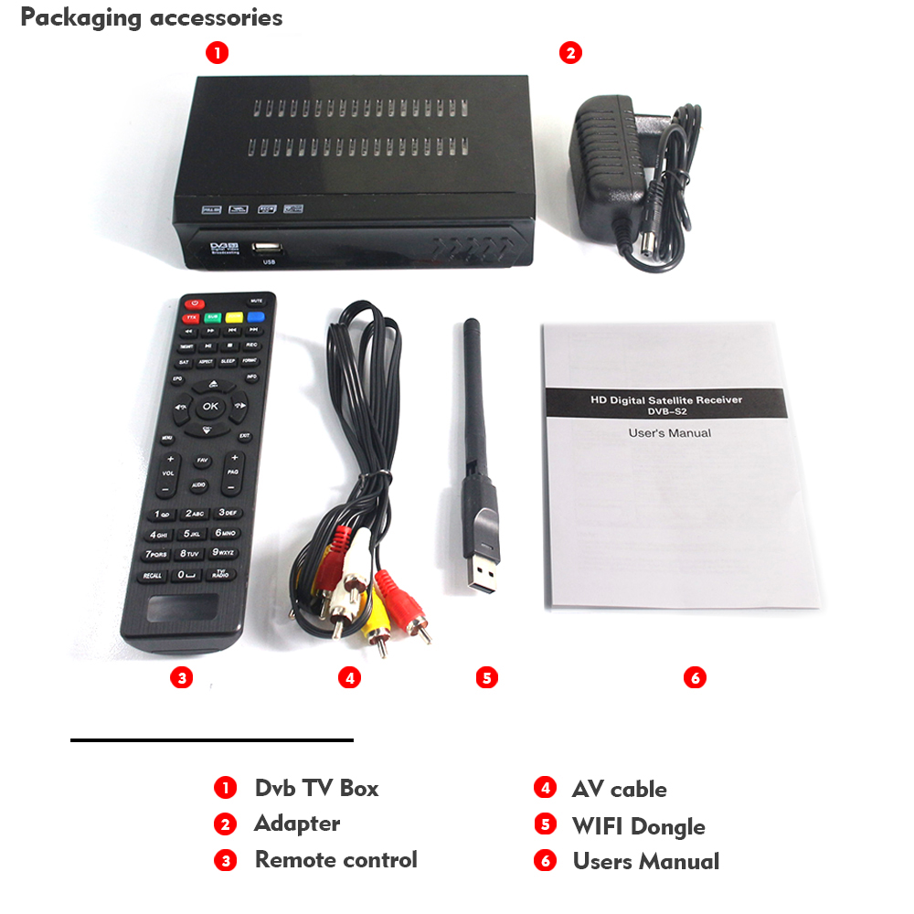 Image 5 - DVB S2 Satellite Receiver + USB WiFi dongle Adapter Mini antenna support Built in WiFi software IPTV Cccamd Newcamd Set top box-in Satellite TV Receiver from Consumer Electronics