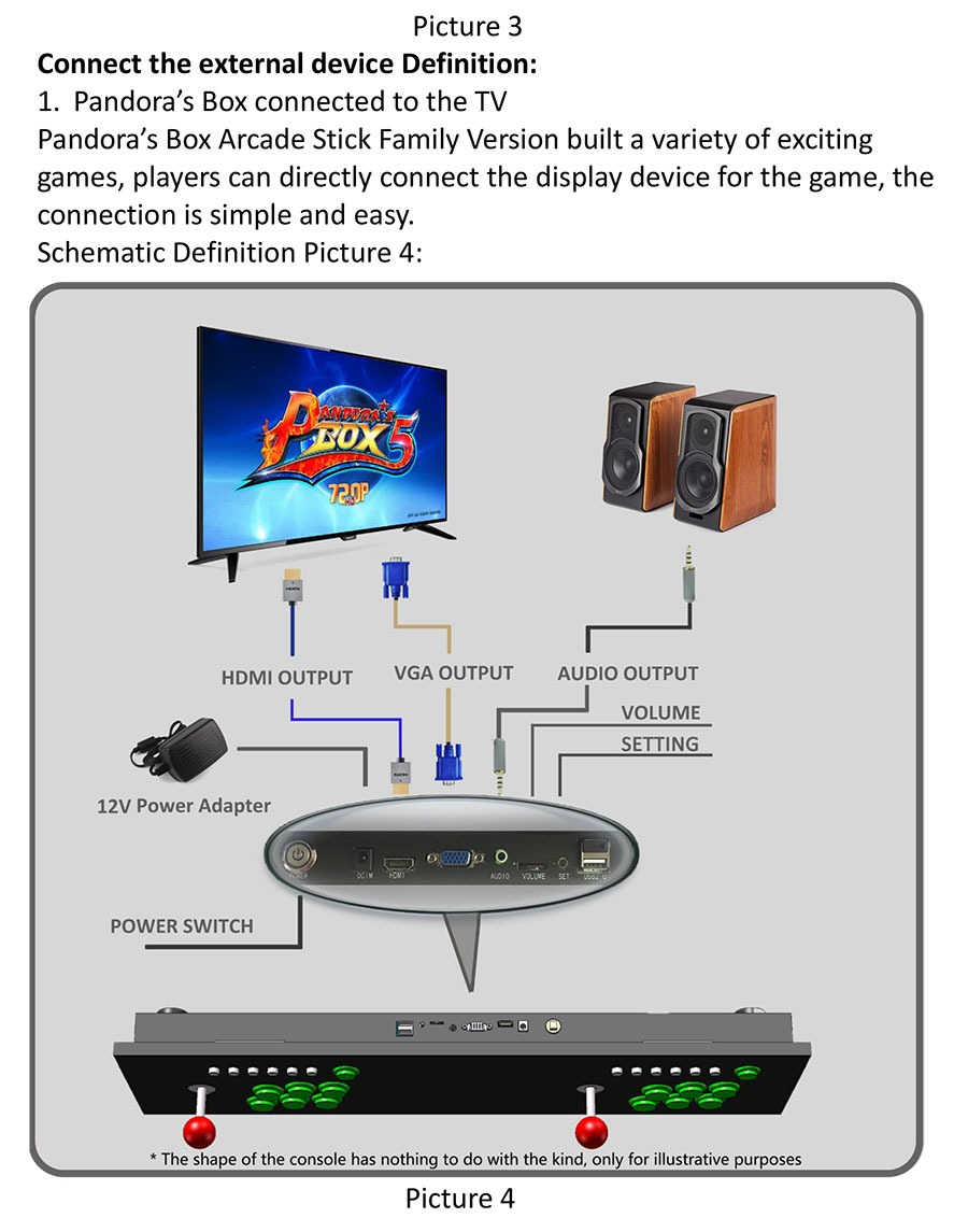 2 players Pandora\'s box 5 Deluxe Version 960 game Console connection ...