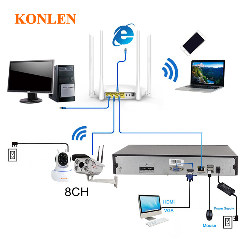 KONLEN 8CH NVR IP Network Video Recorder CCTV Onvif H.265 H.264 HDMI VGA USB RJ45 1080P 720P 5MP Max for IP security Cameras-in Surveillance Video Recorder from Security & Protection    2