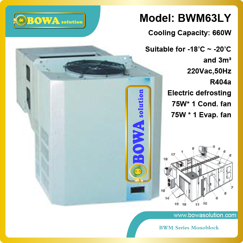 3M3 freezer room condensint unit with air cooler assemblied together suitable for mobile cold room and chemical industry 1560w monoblock refrigeration unit suitable for 10m3 beverage cooler or bottle cooler room