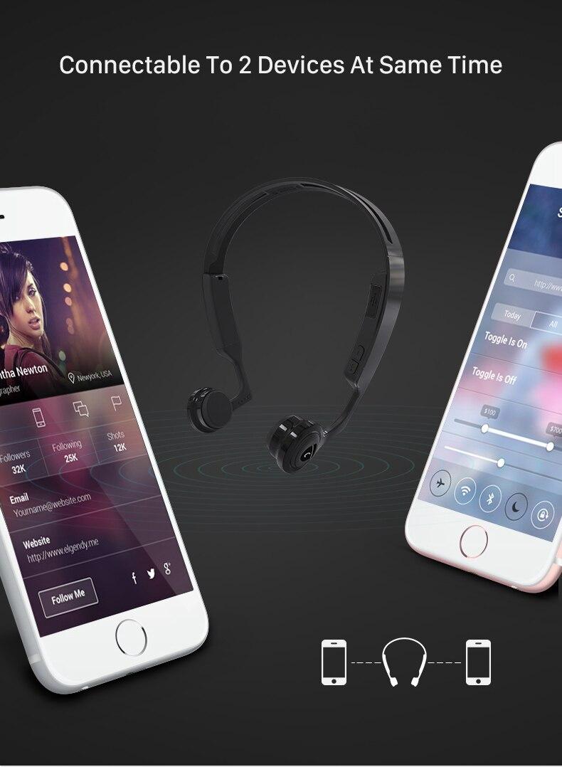 BOROFONE BE12 Sport Bluetooth 4.1 Headset Handsfree Wireless Ear hook Earphones Stereo Headphones